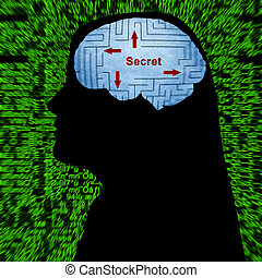 segredo, mente