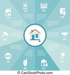 segurança lar, infographics