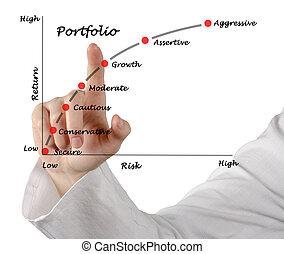 seguranças, portfolio