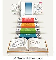 sein, gebraucht, banner, diagramm, workflow, optionen, auf, zahl, plan, infographics., buecher, buechse, treten, web, bildung, design.