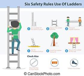 seis, seguridad, reglas, uso, de, escaleras