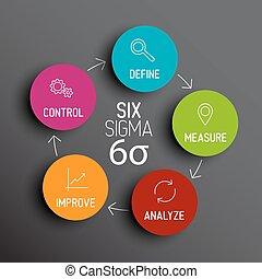 seis, sigma, diagrama, esquema, conceito