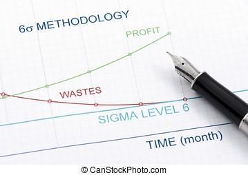 seis, sigma, metodologia