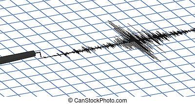 Earthquake seismic activity - Seismogram of different...