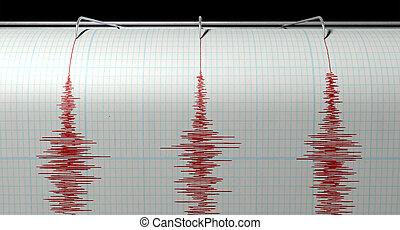 seismograph, erdbeben, aktivität