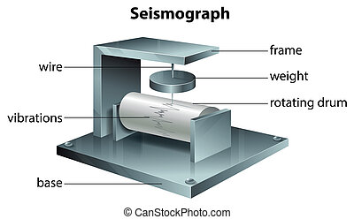 Seismograph - Illustration showing the seismograph