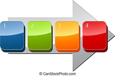 sekventiellt, steg, affär, diagram
