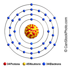 3d render of atom structure of selenium isolated over white background Protons are represented as red spheres, neutron as yellow spheres, electrons as blue spheres