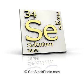 Selenium form Periodic Table of Elements