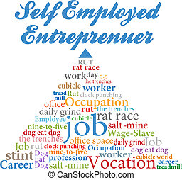 Word cloud pyramid rises from employee to of self employed entrepreneur