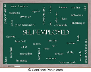 Self-Employed Word Cloud Concept on a Blackboard