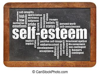 self-esteem word cloud on isolated vintage blackboard