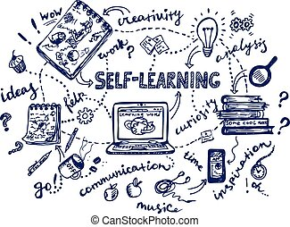 self learning clipart and stock illustrations 1 314 self learning rh canstockphoto com learning clipart black and white learning clipart images
