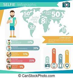 Selfie infographics