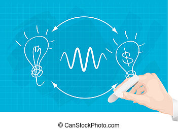 Selling Business Idea -Illustration - This illustration is...