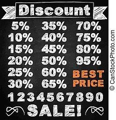 sellout, etiquetas precio, tiza, descuento, tabla, fuente