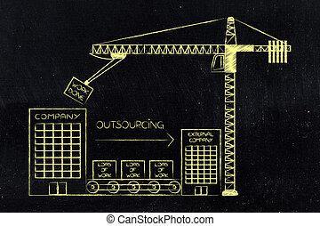 selskab, arbejde, beklæde, outsourcing, æn, produktion, igennem, en anden, kran, lader