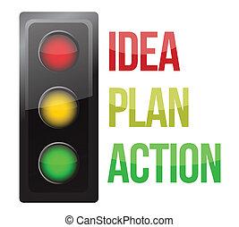 semáforo, desenho, planificação, negócio, processo