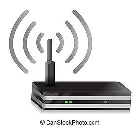 sem fios, router