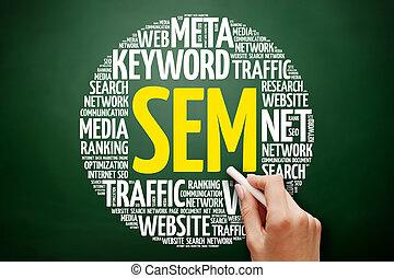 sem, (search, 引擎, marketing)