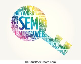 SEM - Search Engine Marketing Key word cloud, business...
