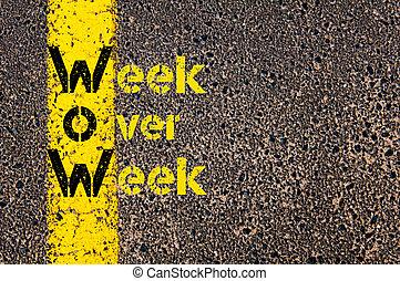 semana, negócio, acrônimo, wow, contabilidade, sobre
