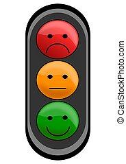 Traffic light color of emoticons