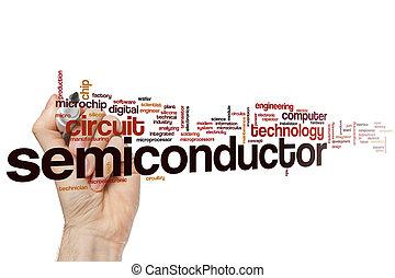 Semiconductor word cloud