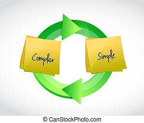 semplice, complesso, illustrazione, ciclo