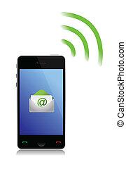 sending an email cel phone