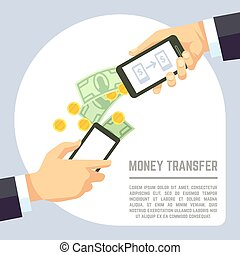 Sending and receiving money wireless with mobile phones ...