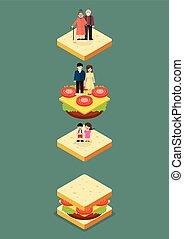 sendvič, generace