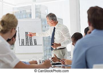 Senior businessman presenting bar chart to his colleagues