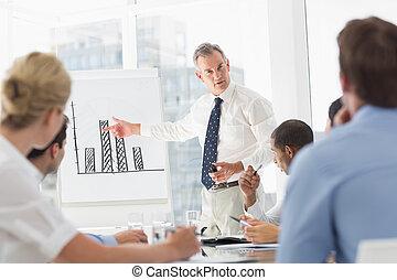 Senior businessman presenting bar chart to his staff