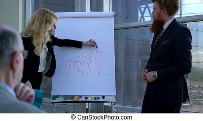 Senior couple receive financial planning advice presentation...