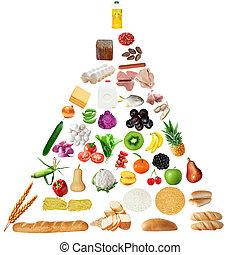 Senior Food Pyramid - Food pyramid for seniors isolated on...