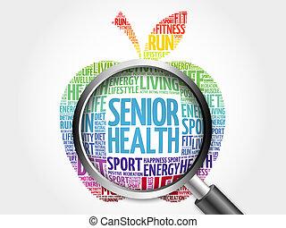 Senior health apple word cloud