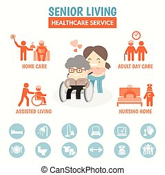 Senior Living health care service option infographic