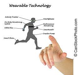 sensório, uso, tecnologia, wearable, human