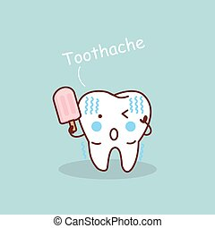 sensititive, dessin animé, dent