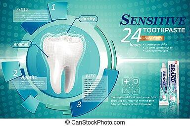 Sensitive toothpaste ads