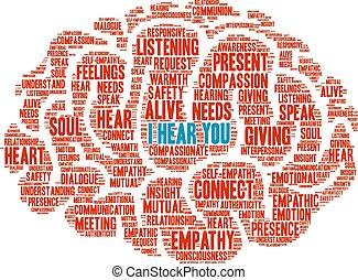 sentire, cervello, lei, parola, nuvola