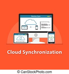 SEO Cloud synchronization