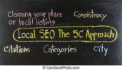 'SEO CONCEPT' written on the blackboard