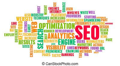 SEO - Search Engine Optimization or SEO Word Cloud