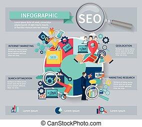 Seo Marketing Infographics