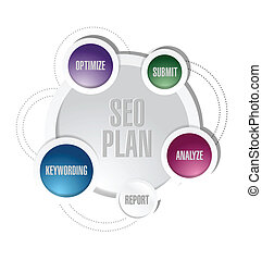 seo plan circle cycle illustration design over white