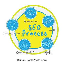 SEO process Vector