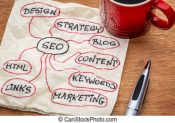 SEO - search engine optimization mindmap on napkin with cup ...