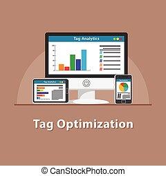 SEO Tag optimization